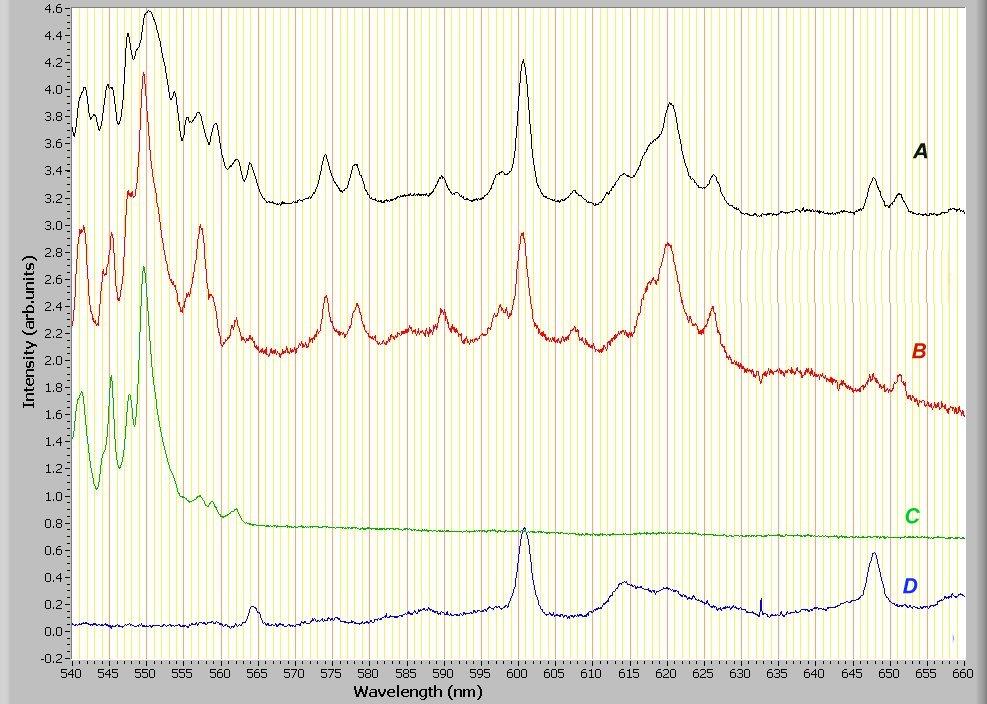 Fig 11 titanites comparison
